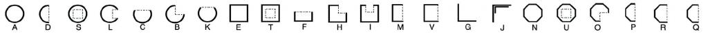 Column Plan Types
